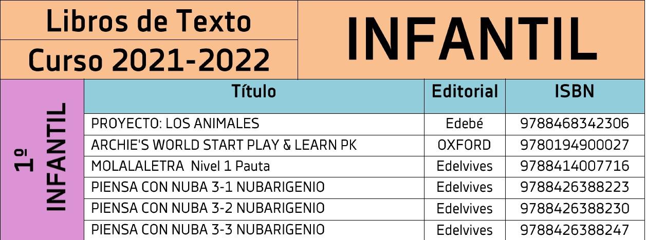 1.º Infantil 21-22